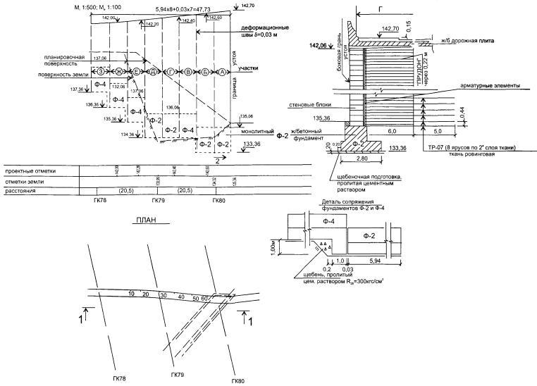 armirovanie-sloya-torkret-betona-podpornih-sten