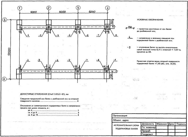 Работа вакансии инженер электрик в москве